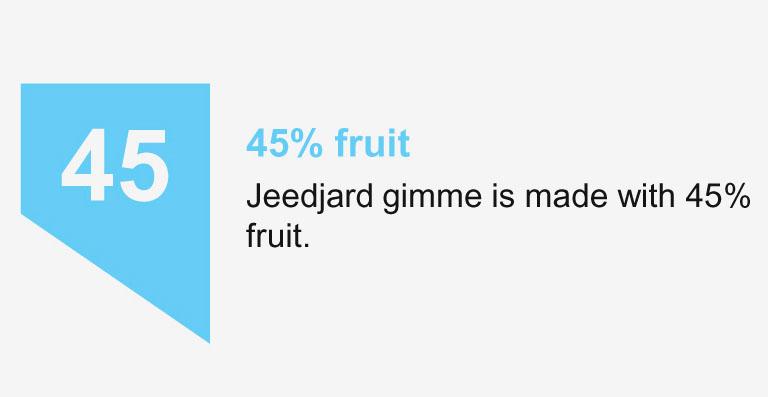45% Fruit Puree